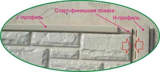 Принцип монтажа цокольного сайдинга с j-профилем на фото