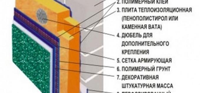 Технология утепления фасадов разными материалами