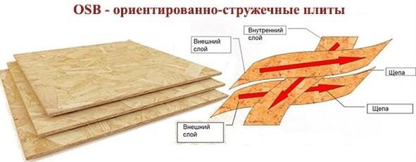fasadnaya-kraska-dlya-osb_00008