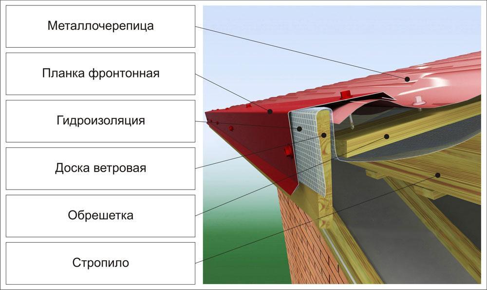 vetrovaya-planka_00003