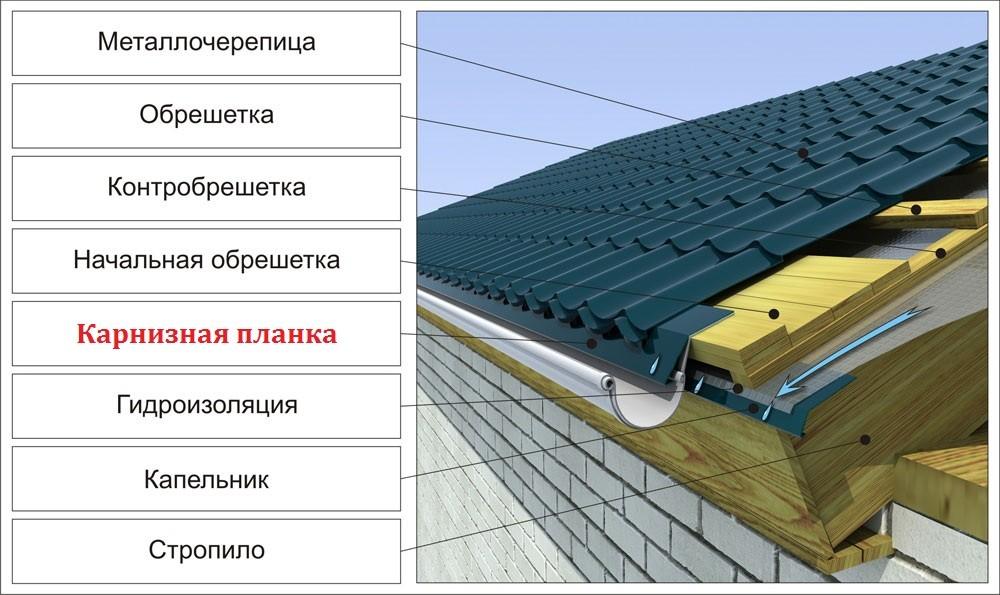 vetrovaya-planka_00011
